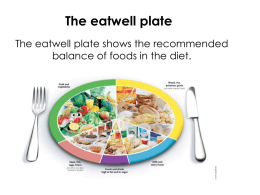 Eatwell plate - PowerPoint