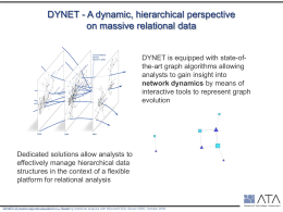 Querying DyNet`s patent database