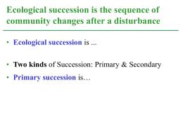 Succession on Krakatoa | studyslide.com