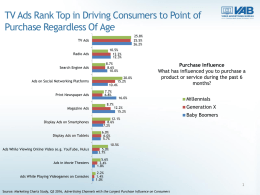 TV Ads Rank Top in Driving Consumers to Point of Purchase