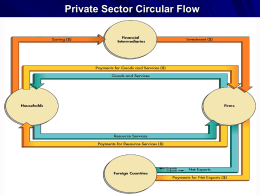 Ch04 -- The Market System and the Private Sector