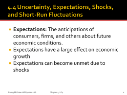 Demand shocks - McGraw-Hill