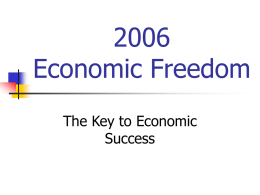 Economic Freedom - Mona Shores Blogs