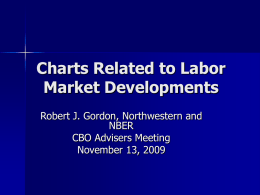 Charts Related to Labor Market Development