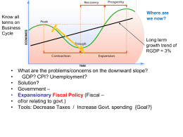 Unit 3 Business Cycle Fiscal Policy