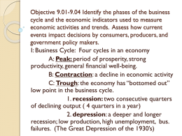 Objective 9.01-9.04 Identify the phases of the business