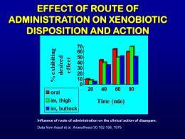 EFFECT OF ROUTE OF ADMINISTRATION ON XENOBIOTIC DISPOSITION AND ACTION Time (min)