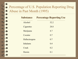 Percentage of U.S. Population Reporting Drug Abuse in Past