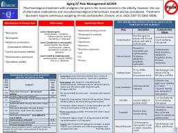 Aging Q3 Pain Management ACOVE Pharmacological treatment