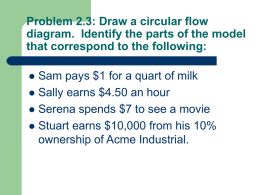 Problem 3.8: Draw a circular flow diagram. Identify the parts of the