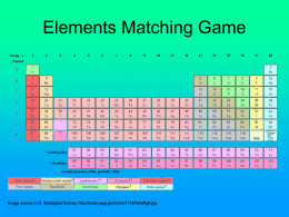 Elements Matching Game Images