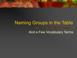 Naming Groups in the Table