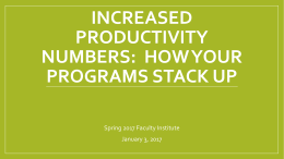 Increased Productivity Numbers: How Your Programs Stack Up