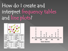 Frequency tables and line plots