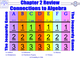 Algebra Chapter Review: Jeopardy