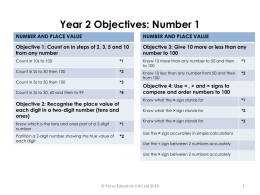 Year 2 Objectives: Number 1