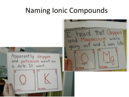 Naming Ionic Compounds ppt
