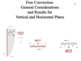 Free Convection: General Considerations and Results for Vertical