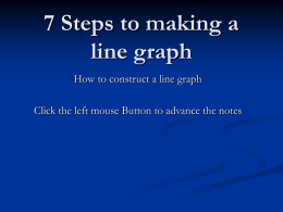 Steps to making a line graph powerpoint.