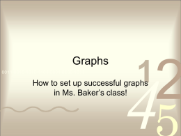 How To Set Up a Graph PPT