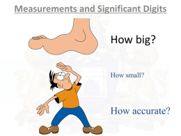 of Significant Figures