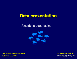 Bureau of Justice Statistics Tables should
