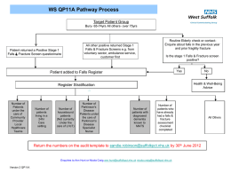 WS Integrated FFF Assessment and Management Pathway