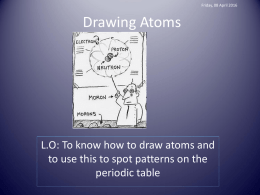 Drawing Atoms - Noadswood Science
