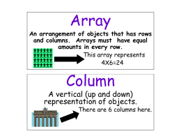 Multipliation & Division PowerPoint