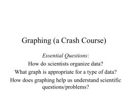 Graphing (Crash Course)