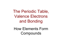 Introduction to Ionic Bonding 11-12-15