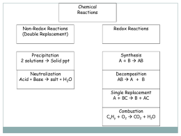Redox Reactions - Solon City Schools
