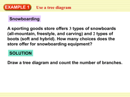 SOLUTION Draw a tree diagram and count the number
