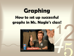 Sucessful Graphs