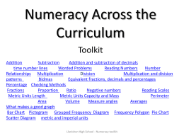Numeracy Across the Curriculum (Toolkit)