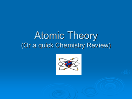Atomic Theory (Or a quick Chemistry Review)