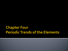Chapter Two Atoms & The Periodic Table