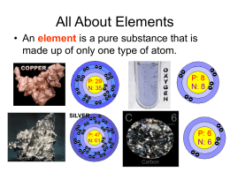 "powerpoint ""All About Elements"""