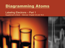Diagramming Atoms