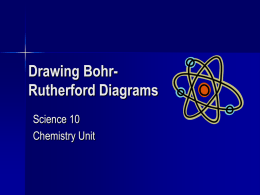 Drawing Bohr-Rutherford Diagrams for Neutral Atoms.