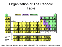 Parts of an Atom and Organization of The Periodic Table