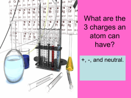 What are the 3 charges an atom can have?