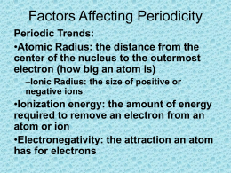 Factors Affecting Periodicity