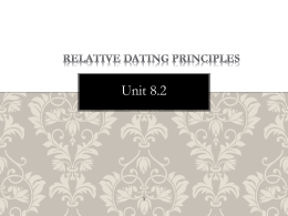 Relative Dating Principles