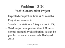 Problem 13-20 Yacht Construction Project