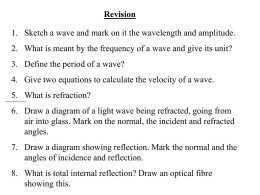 introduction and refraction