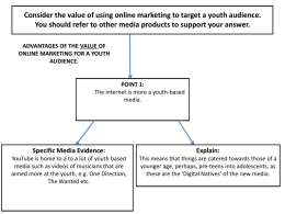 value of online marketing