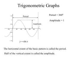 Chapter 4 Trigonometric Graphs