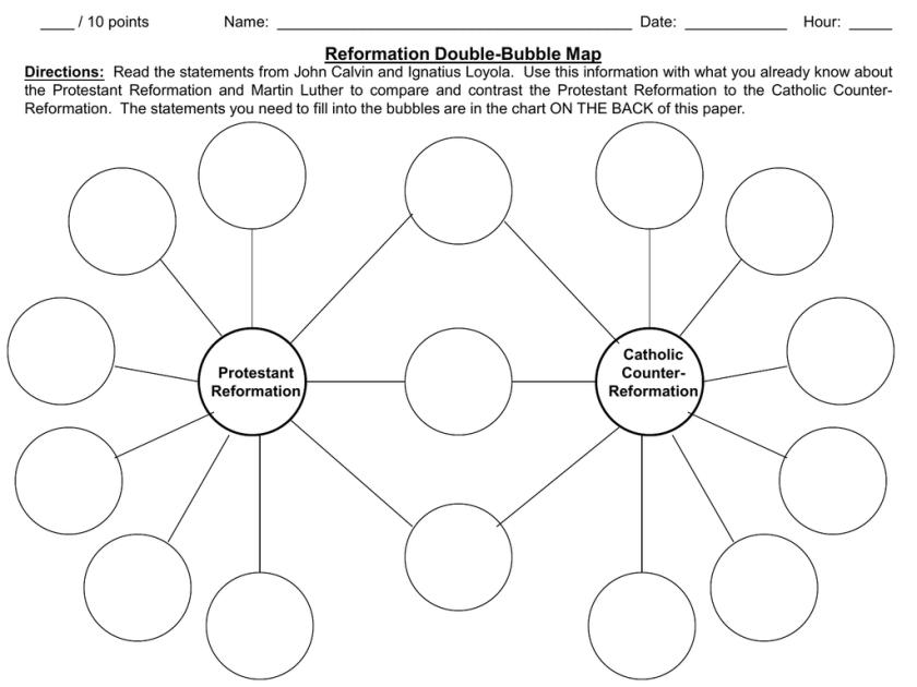 Reformation Double-Bubble Map | studyslide.com on