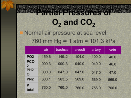 Partial Pressures of O2 and CO2